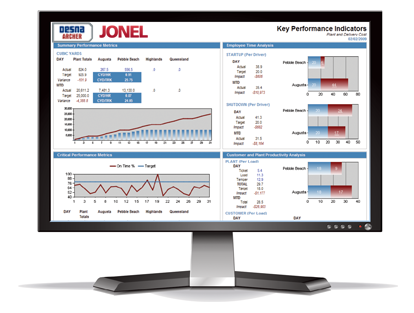 Jonel Archer Daily Insight – Cost effective evaluation tracking